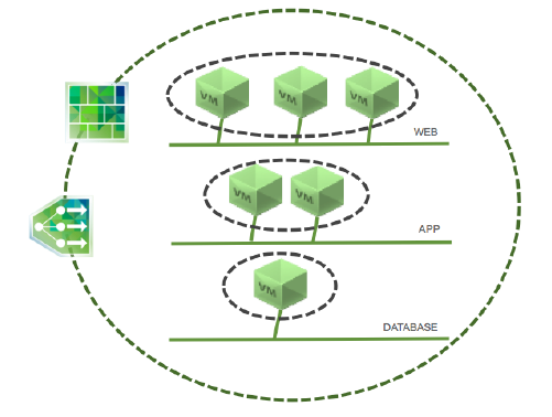 VCP6-NV Study Notes – Section 2 Understand VMware NSX